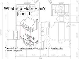 what is the purpose of a floor plan drafting and dimensioning the architectural floor plan ppt video