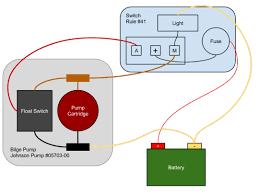 astonishing rule bilge pump switch wiring diagram contemporary on