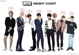 picture height who are the tallest and shortest bts kpopmap