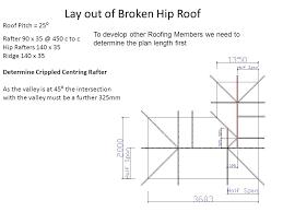 Hip Roof Design Calculator Broken Hip Roof Ppt Video Online Download