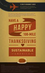 the green market oracle infographic thanksgiving staying