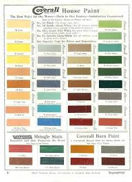 how much to charge for painting per square foot paint cost per gallon p a g e paints painting how much to charge for painting