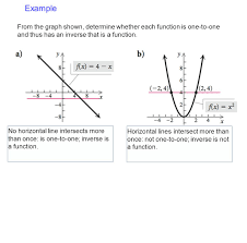 logarithmic functions ppt video online download