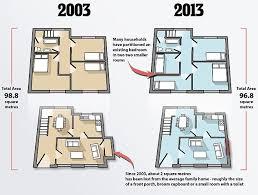 average master bedroom size standard master bedroom size magnificent on bedroom intended for