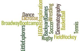naviance resume builder april 2015 bba bullhorn 2015 bba summer camps
