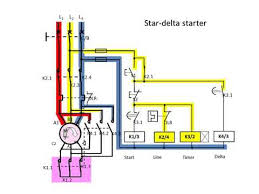 wiring diagram of star delta starter the best wiring diagram 2017