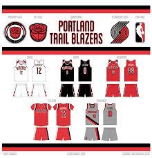 Portland Trails Map by Uni Watch Portland Trail Blazers Redesign Ideas