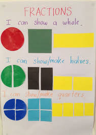 best 25 teaching fractions ideas on pinterest math fractions