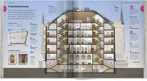 casa batllo floor plan casa batllo floor plan 100 casa batllo floor plan luxury in the