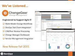 Changegear Service Desk Webinar Change Management For Agile It