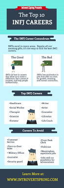 jobs for ex journalists quotes about strength and perseverance the top 10 infj careers introvert spring