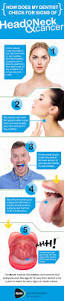 Cancer On Floor Of Mouth Pictures by Infographic How Does My Dentist Check For Signs Of Head And Neck