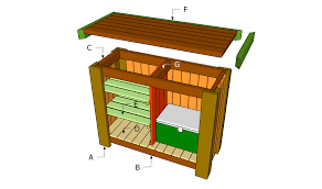 free outdoor wet bar plans plans diy free download kitchen island