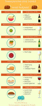 thanksgiving side dishes wine pairings pairs well with