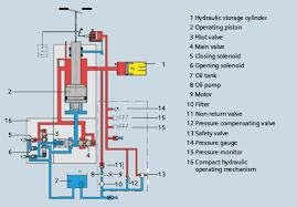 sf6 high voltage power circuit breakers dead tank siemens