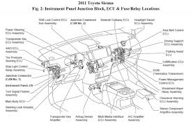 1999 toyota sienna fuse box 1999 wiring diagrams instruction