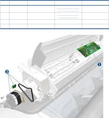 designjet t790 t1300 eprinter series u0026 t2300 emfp series service