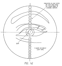 patent us7488294 biosensors communicators and controllers