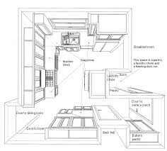 How To Design My Kitchen Floor Plan Different Views Of A Kitchen Design Created With Roomsketcher Home