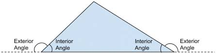 How Many Interior Angles Does A Pentagon Have Why Does A Triangle Have 180 Degrees