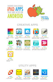 skitch android 38 and android apps ideal for byod classrooms educational