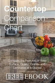 55 best kitchen design guides ebooks images on pinterest