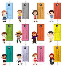 multiplication tables for children happy children and multiplication tables vector free download