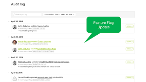 What Is The Flag Code Managing Feature Flags With Launchdarkly Agile And Alm