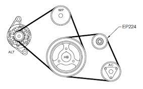 2009 2014 mitsubishi triton ml mn 2 5l serpentine belt diagram