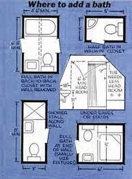 Small Full Bathroom Floor Plans Where To Add A Bathroom Small Bath Floor Plans Ideas For The