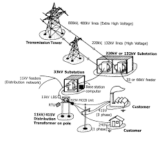 power distribution wiring diagram components