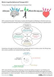 printables cognitive behavioral therapy worksheets ronleyba