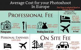 average wedding dress cost average wedding planner fee tbrb info