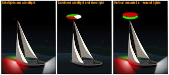Boat Navigation Lights Various Pleasure Craft And Their Required Navigation Lights