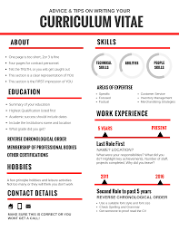Job History Resume Many Years by Cv Advice Redline Group