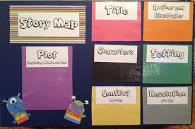 blogging teaching and second grade oh my story map plus a
