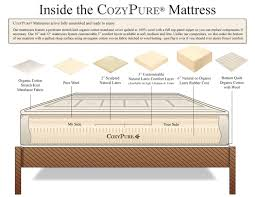 on sale organic mattress u0026 organic bedding made with natural