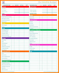 Household Items Checklist by 7 Monthly Budget Checklist Janitor Resume