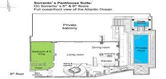 status miami u2013 sorrento penthouse