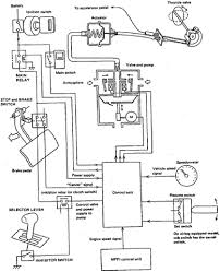 2008 mazda 3 stereo wiring diagram engine schematic u0026 all about