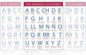 11 best spanish alphabet letters u0026 designs free u0026 premium templates