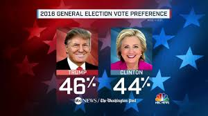 Nbc Election Map by Nbc News Wsj Poll Clinton Trump In General Election Dead Heat