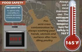 medstar offers thanksgiving safety tips medstar mobile