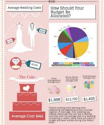 wedding costs average wedding cost wedding photography