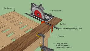What Kind Of Saw Blade To Cut Laminate Flooring Floor Vinegar Floor Cleaner How To Clean Fake Wood Floors