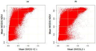 remote sensing free full text smos ic an alternative smos