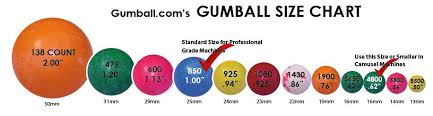 where can i buy gumballs bulk gumballs by brand color size flavor gumball