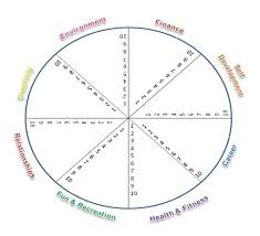 9 best images of life balance wheel questionnaire life balance