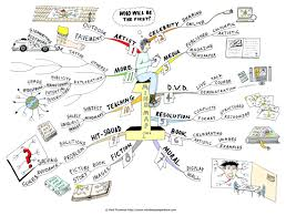 Mind Map Examples Mind Map Firsts Mind Map By Creativeinspiration On Deviantart