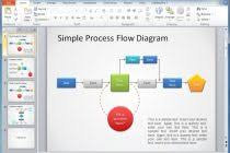 decision tree powerpoint template powerpoint decision tree